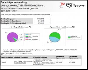 SQL Datenträgerverwendung Bericht ist wieder OK