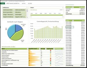 Excel Services Sample Workbook