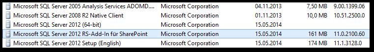 """Systemsteuerung - Programme und Features - Microsoft SQL Server 2012 RS-Add-In für SharePoint - Version- SSRS - Die Benennung """"Install-SPRSService"""" wurde nicht als Name eines Cmdlet, einer Funktion, einer Skriptdatei oder eines ausführbaren Programms erkannt"""