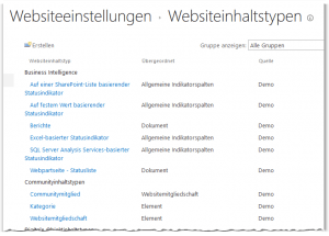Site Content Types - Websiteeinstellungen - Websiteinhaltstypen - _layouts-mngctype.aspx - SharePoint 2013