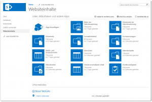 Site Contents - Websiteinhalte - _layouts-viewlsts.aspx - App hinzufügen - Einstellungen - Papierkorb - Website-Workflows - Neue Website - SharePoint 2013