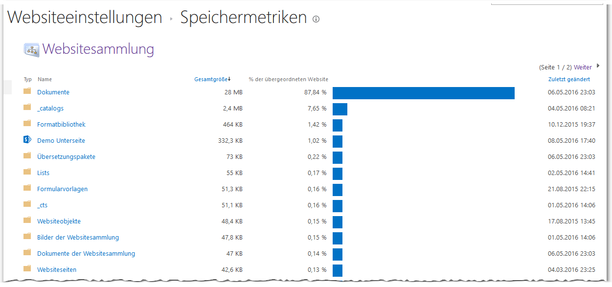 Storage Metrics - Speichermetriken - _layouts-storman.aspx - SharePoint 2013