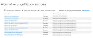 ZA - Configure alternate access mappings - Alternative Zugriffszuordnungen konfigurieren - _admin-AlternateUrlCollections.aspx - SharePoint 2013